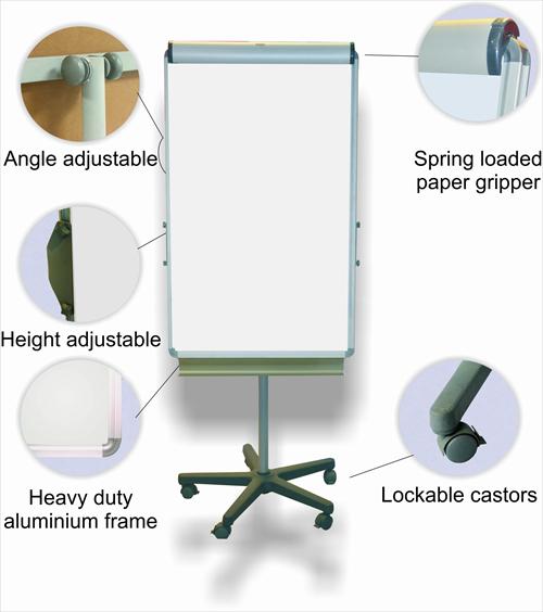 Magnetic Flipchart With Cators – 1000 X 640mm